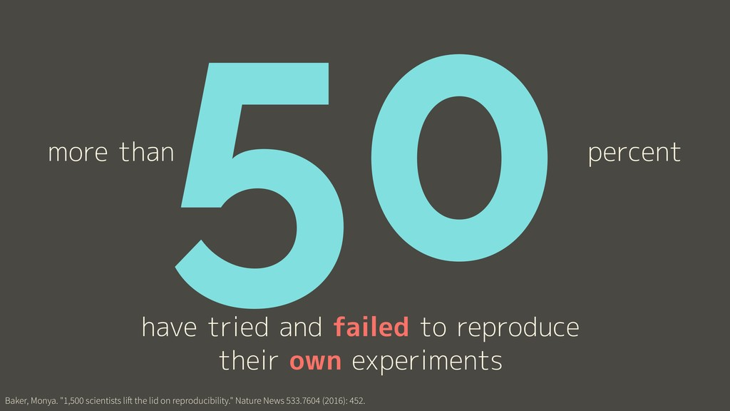 50 have tried and failed to reproduce their own...