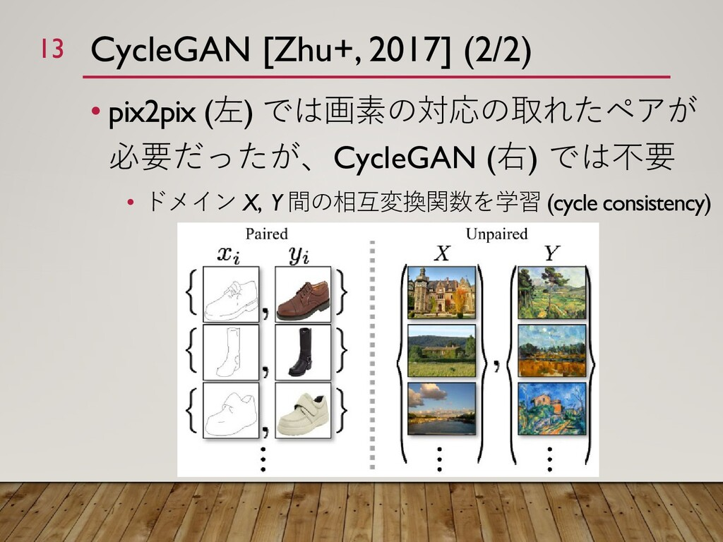 CycleGAN [Zhu+, 2017] (2/2) • pix2pix (左) では画素の...