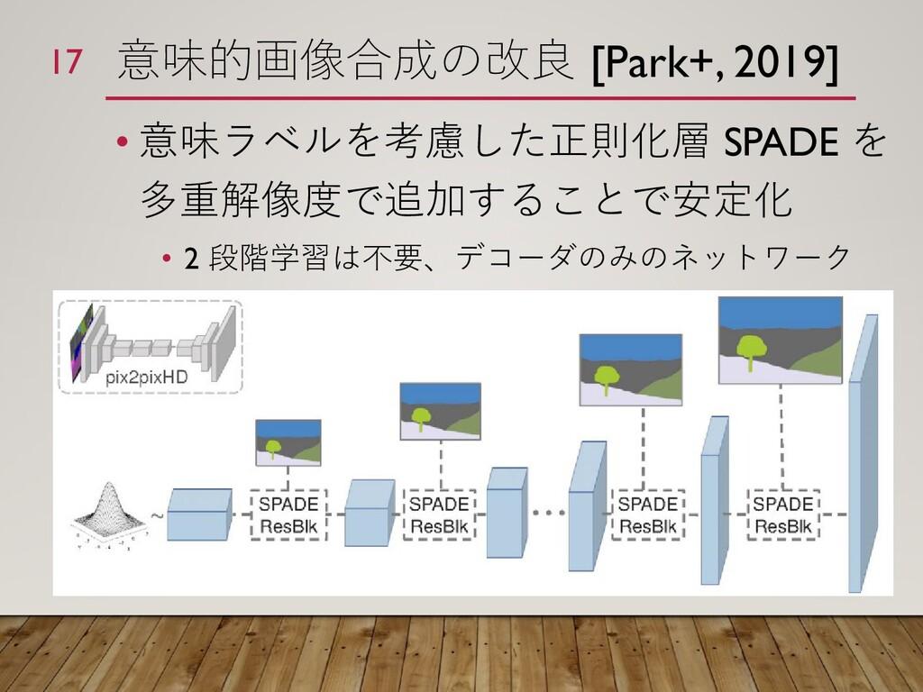 意味的画像合成の改良 [Park+, 2019] • 意味ラベルを考慮した正則化層 SPADE...