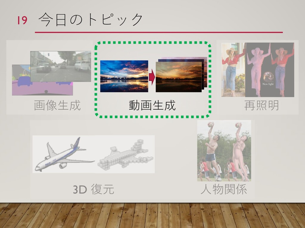 今日のトピック 19 画像生成 動画生成 再照明 3D 復元 人物関係