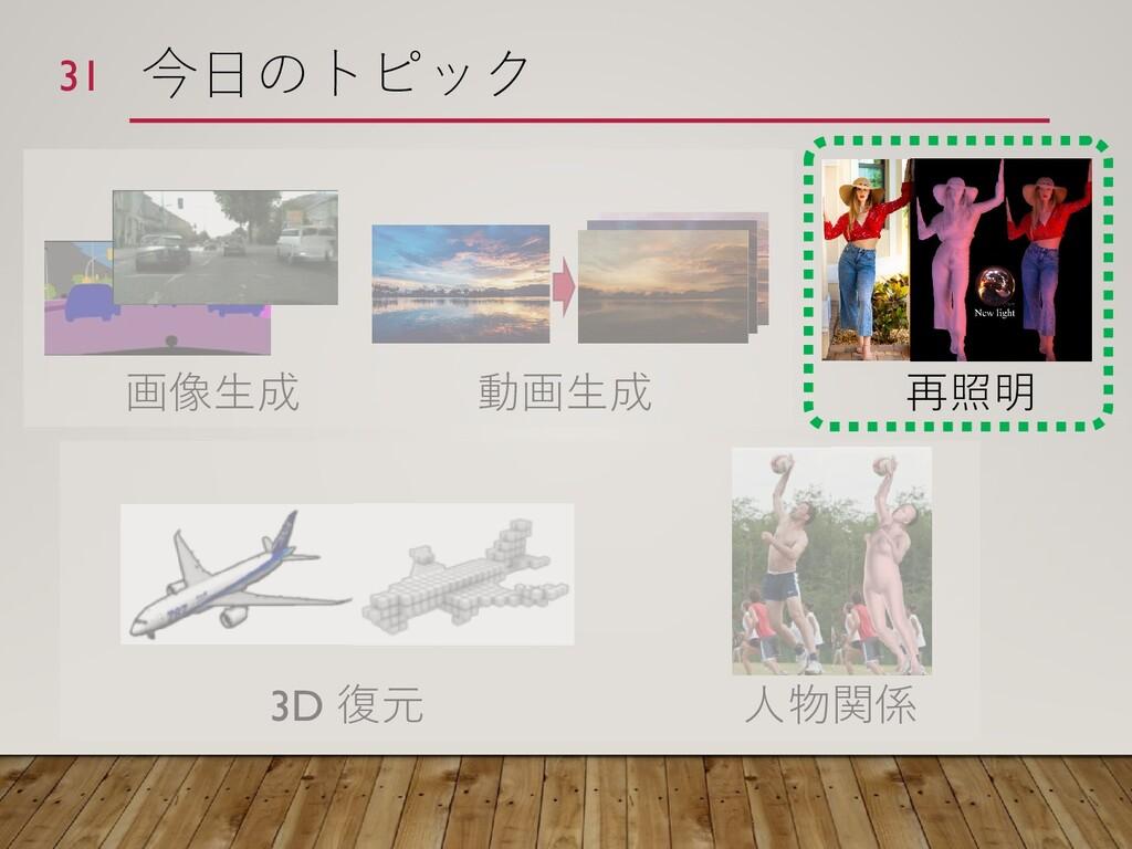今日のトピック 31 画像生成 動画生成 再照明 3D 復元 人物関係