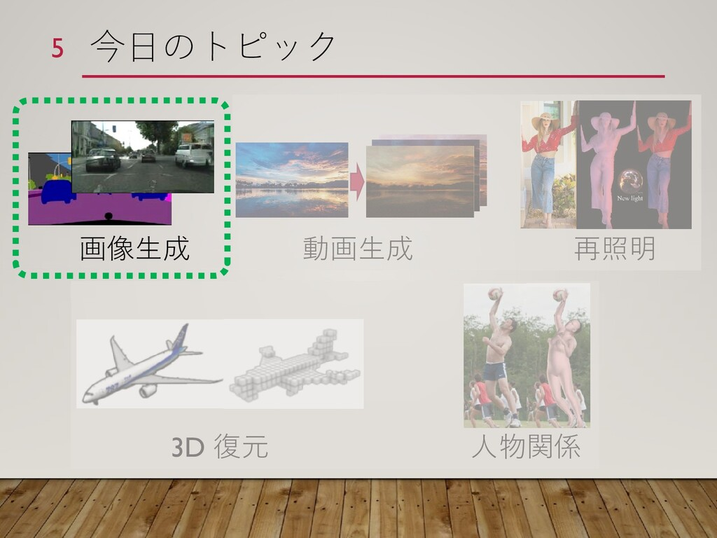 今日のトピック 5 画像生成 動画生成 再照明 3D 復元 人物関係