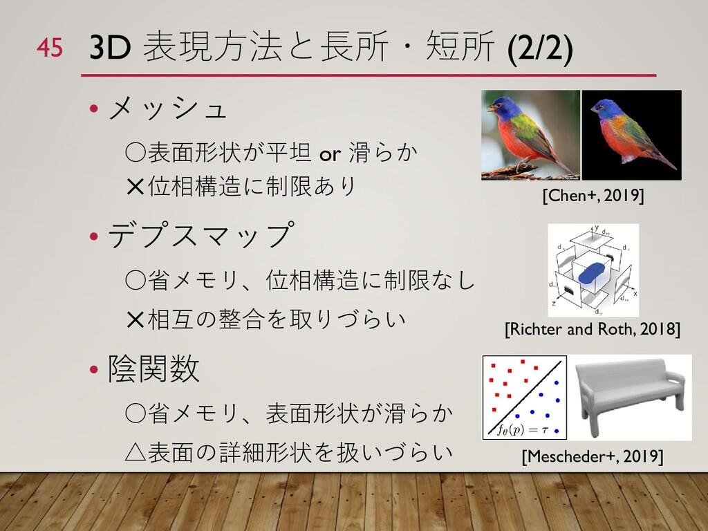 3D 表現方法と長所・短所 (2/2) • メッシュ ○表面形状が平坦 or 滑らか ✕位相構...