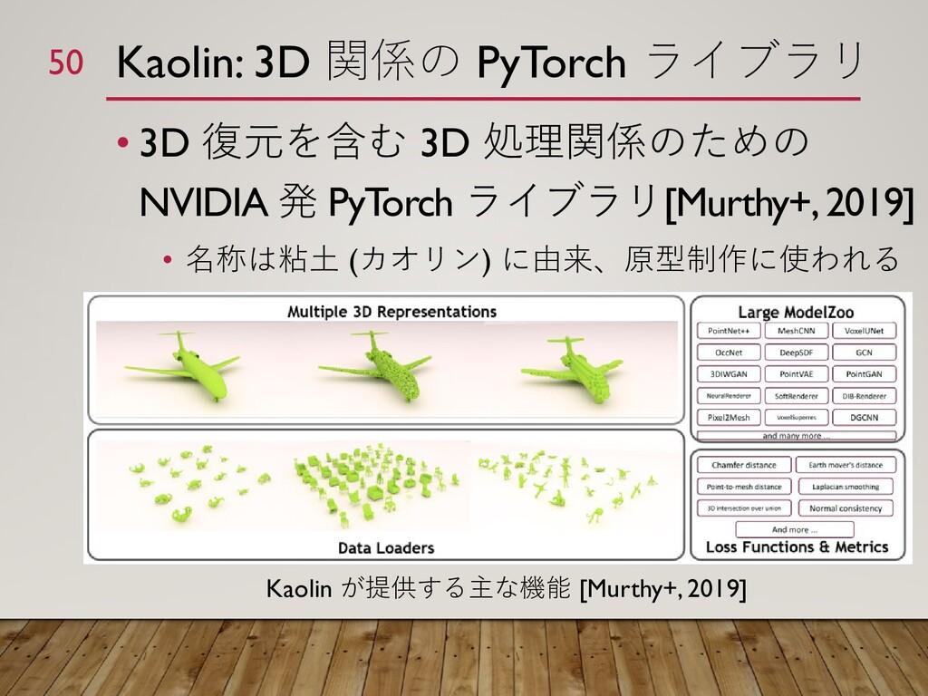 Kaolin: 3D 関係の PyTorch ライブラリ • 3D 復元を含む 3D 処理関係...