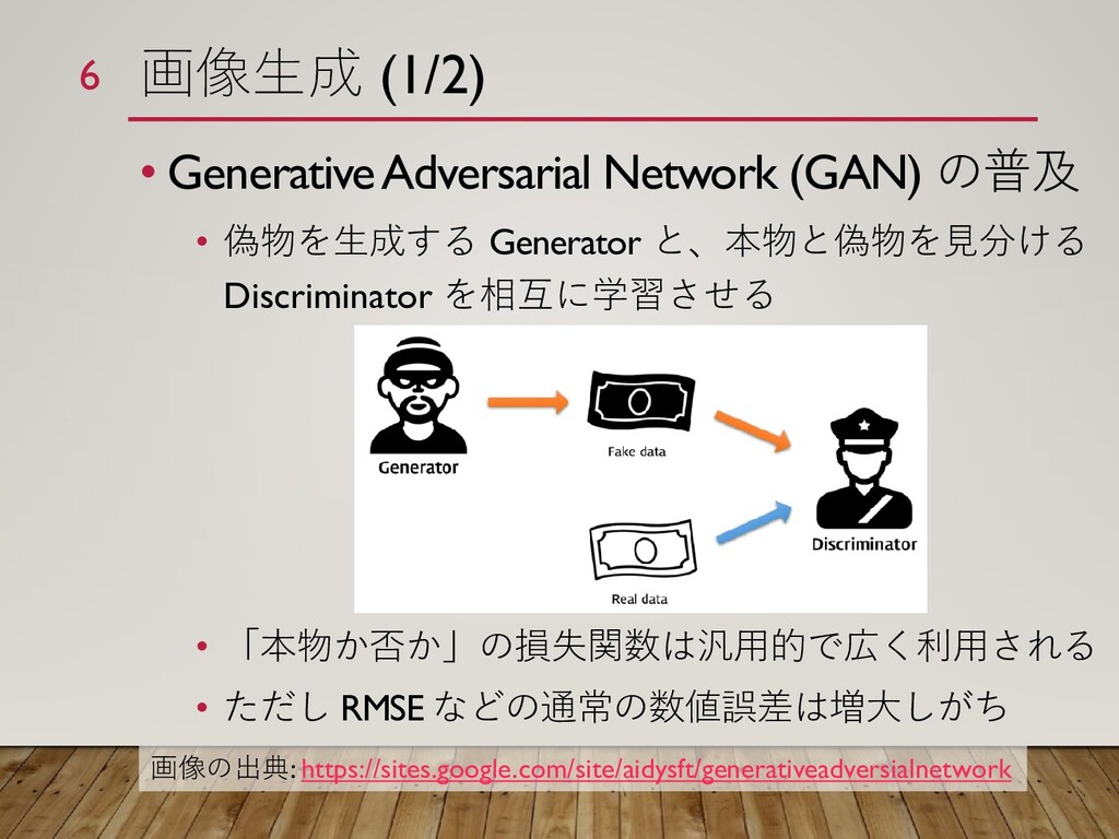 画像生成 (1/2) • Generative Adversarial Network (GA...