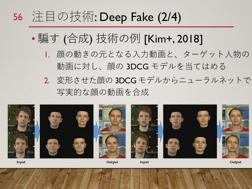 注目の技術: Deep Fake (2/4) • 騙す (合成) 技術の例 [Kim+, 20...