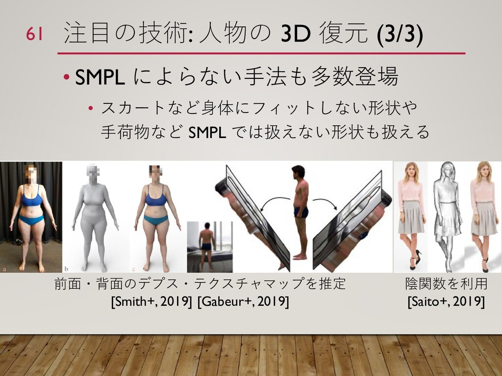 注目の技術: 人物の 3D 復元 (3/3) • SMPL によらない手法も多数登場 • スカ...