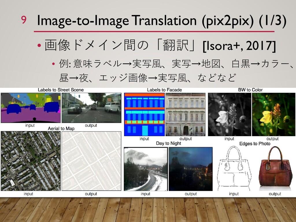 Image-to-Image Translation (pix2pix) (1/3) • 画像...
