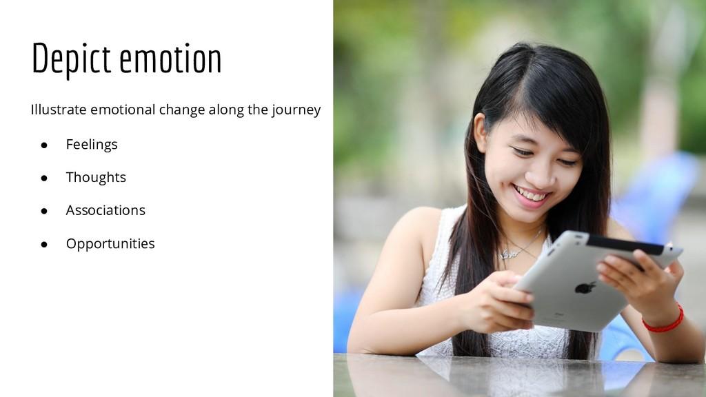Depict emotion Illustrate emotional change alon...