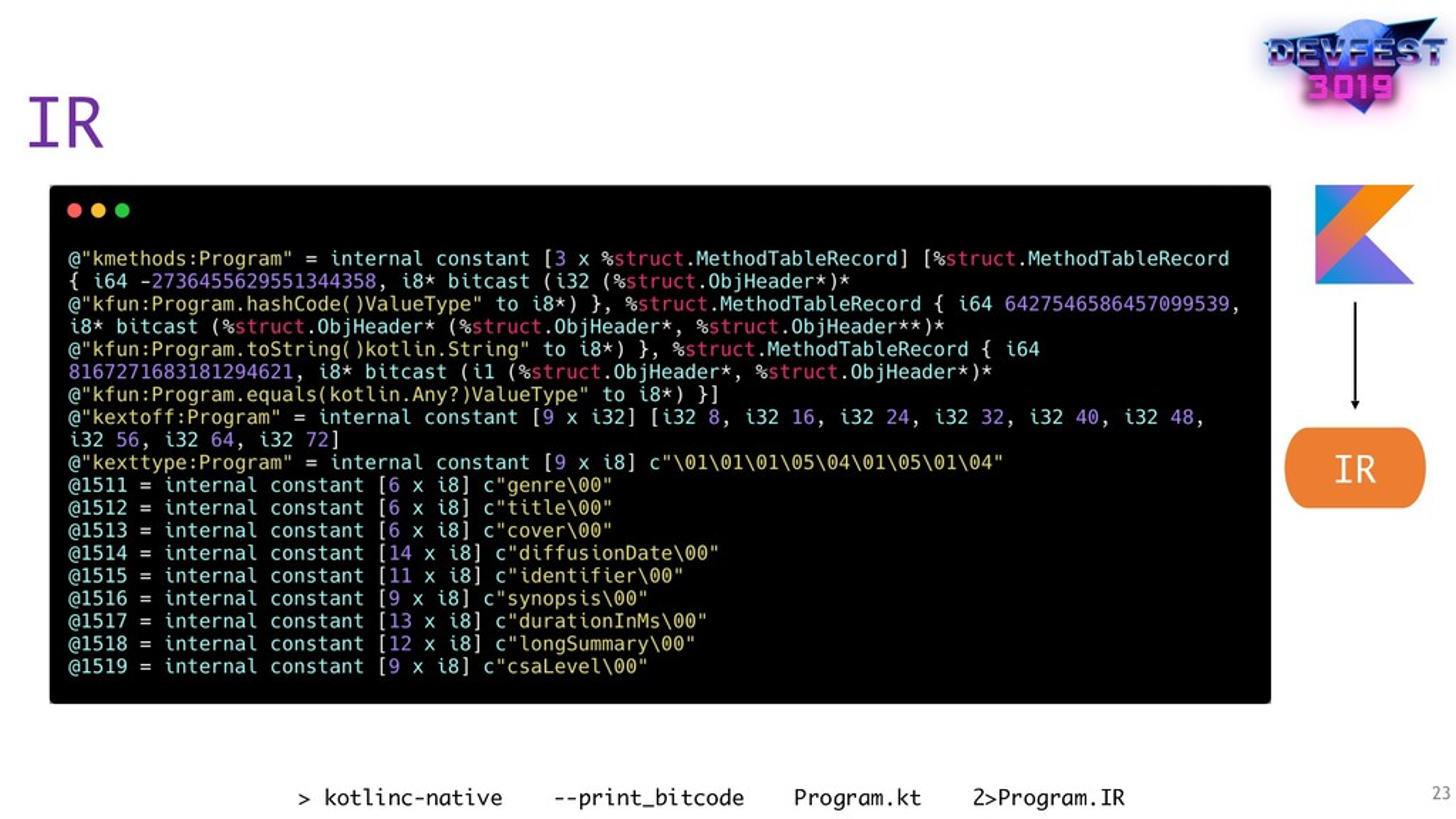 IR 23 > kotlinc-native --print_bitcode Program....