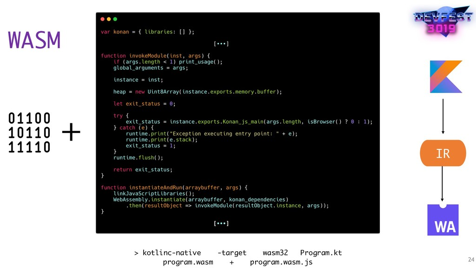 WASM 24 IR > kotlinc-native -target wasm32 Prog...
