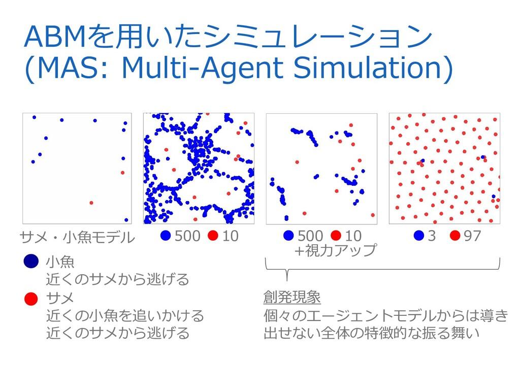 ABMを⽤いたシミュレーション (MAS: Multi-Agent Simulation) ⼩...