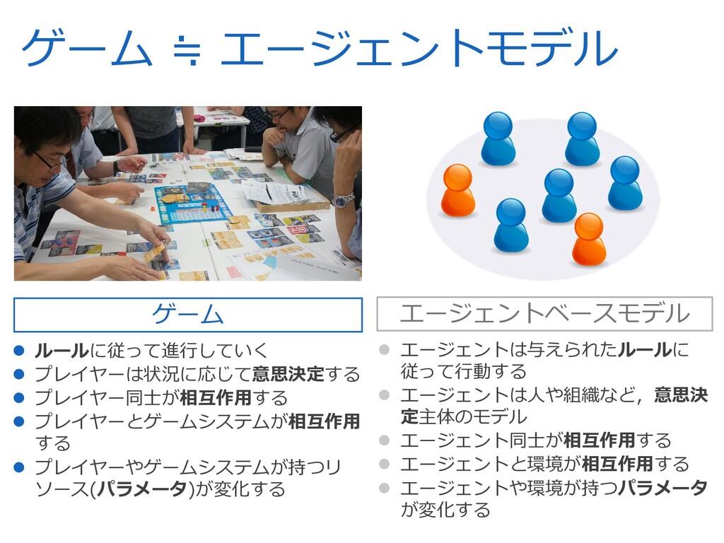 ゲーム ≒ エージェントモデル ゲーム  エージェントは与えられたルールに 従って⾏動する ...