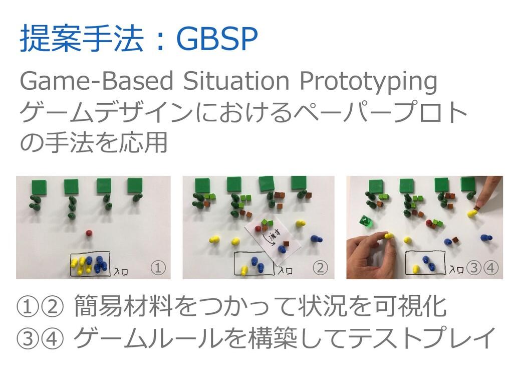 提案⼿法︓GBSP ① ② ③④ Game-Based Situation Prototypi...
