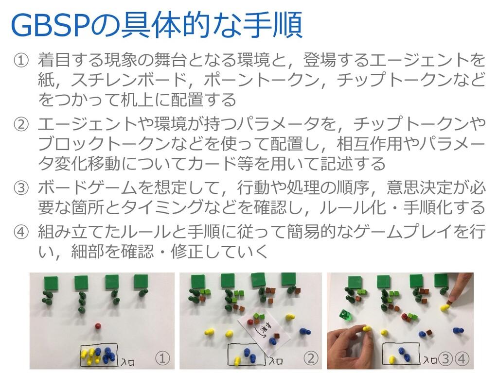 GBSPの具体的な⼿順 ① 着⽬する現象の舞台となる環境と,登場するエージェントを 紙,スチレ...