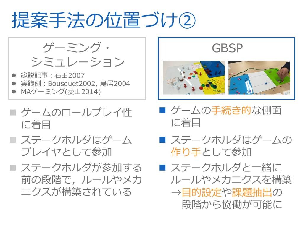 提案⼿法の位置づけ② ゲーミング・ シミュレーション GBSP  総説記事︓⽯⽥2007 ...