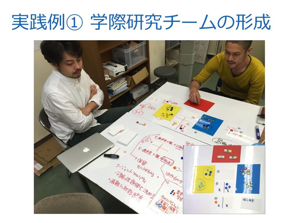 実践例① 学際研究チームの形成