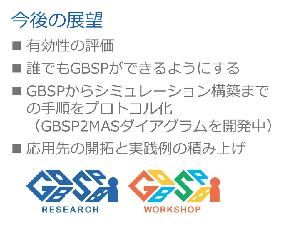 今後の展望  有効性の評価  誰でもGBSPができるようにする  GBSPからシミュレー...