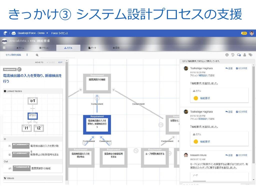 きっかけ③ システム設計プロセスの⽀援