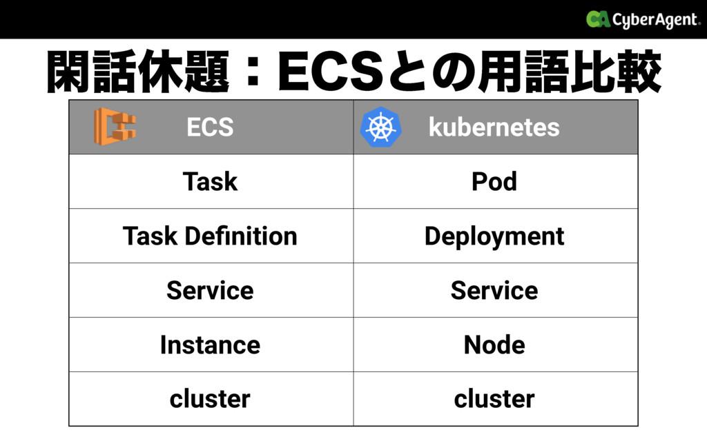 ؓٳɿ&$4ͱͷ༻ޠൺֱ ECS kubernetes Task Pod Task Defi...