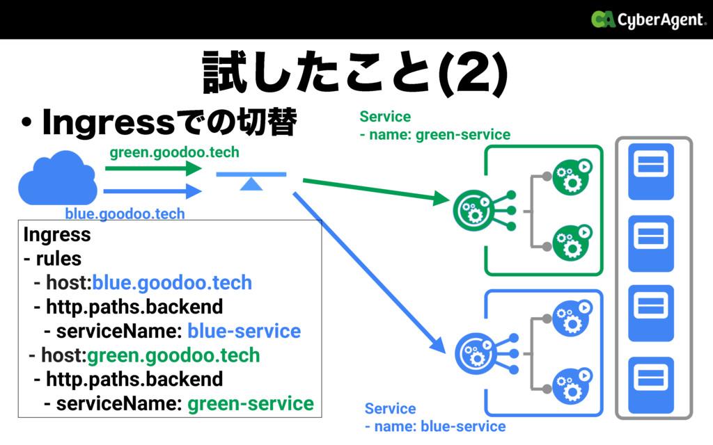 ɾ*OHSFTTͰͷସ Service - name: blue-service Servi...