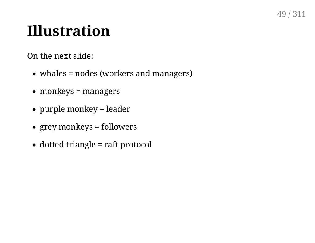 Illustration On the next slide: whales = nodes ...