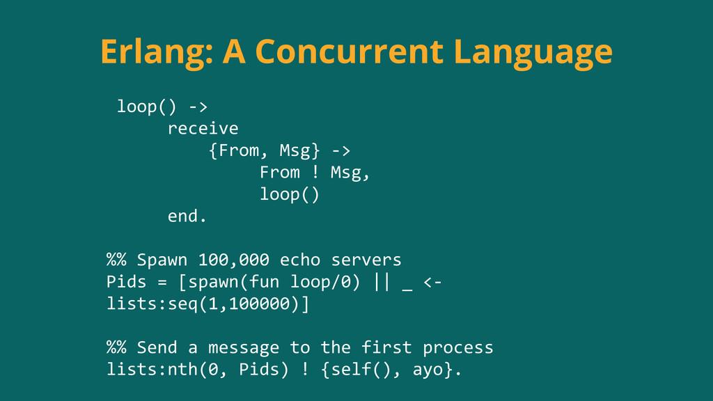 Erlang: A Concurrent Language  loop() -‐...