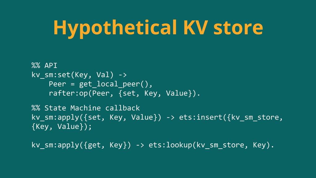 Hypothetical KV store %% API kv_sm:set(Key,...