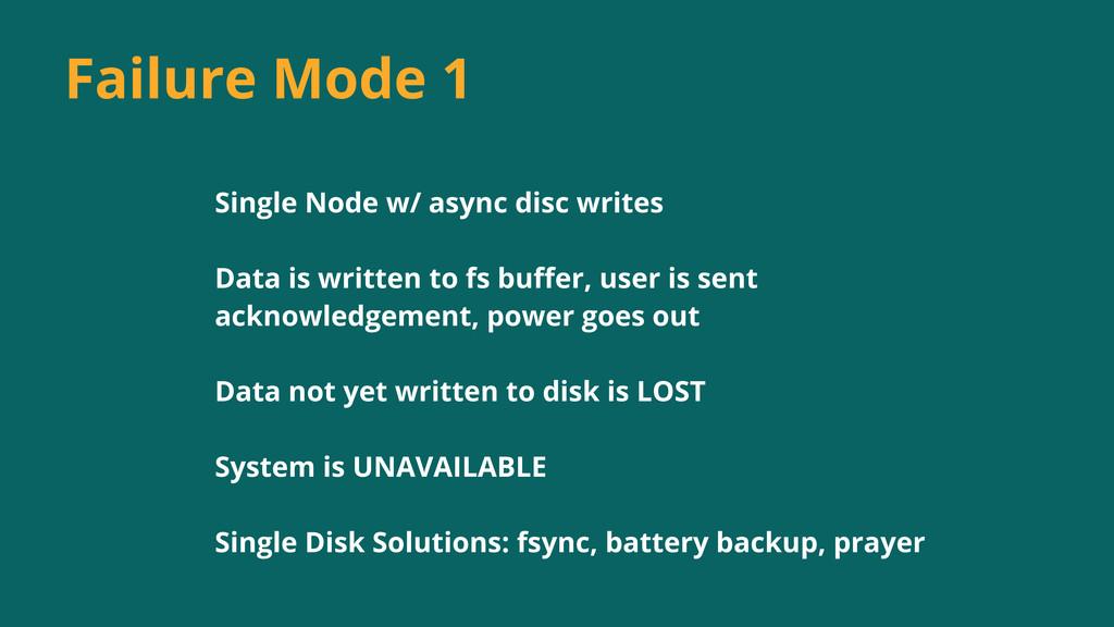 Single Node w/ async disc writes Data is writte...