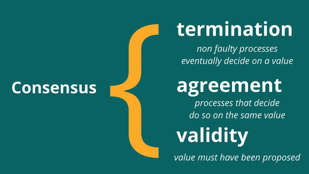 Consensus {termination agreement validity non f...