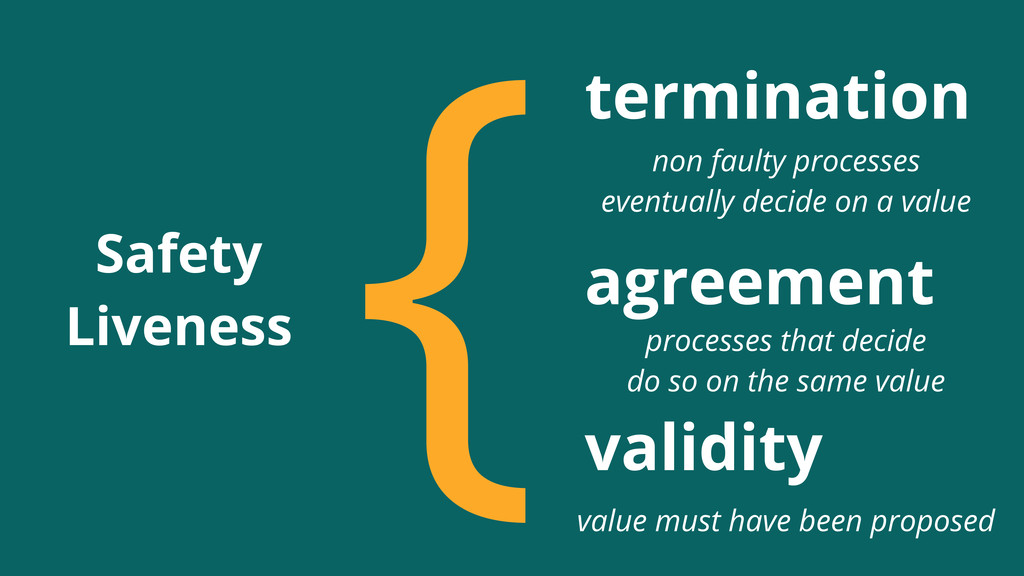 {termination agreement validity non faulty proc...