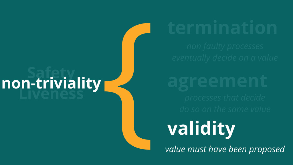 Safety Liveness {termination agreement validity...