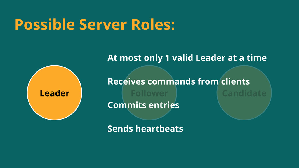 Possible Server Roles: Leader Follower Candidat...