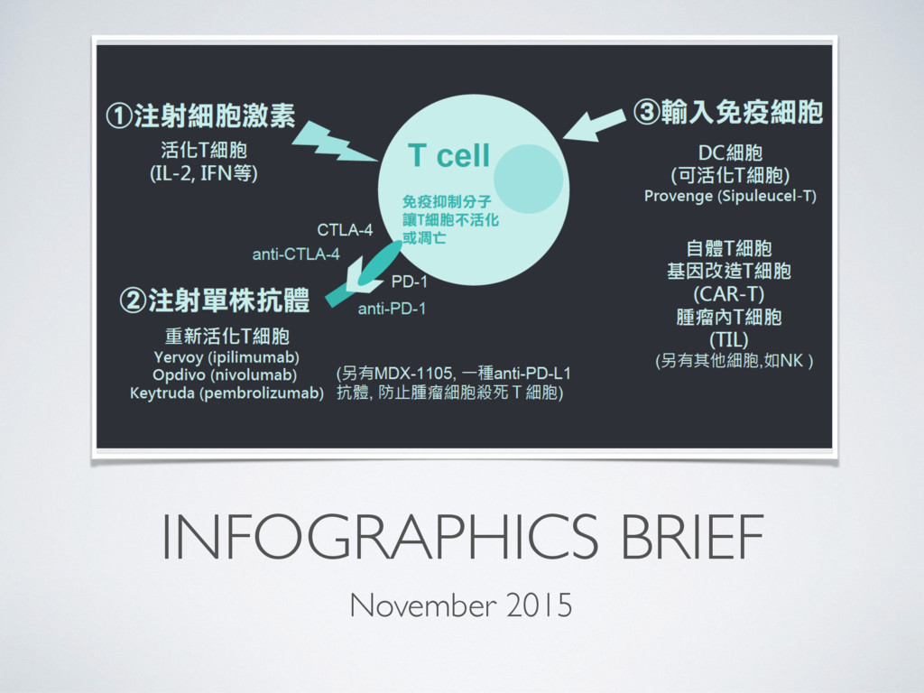 INFOGRAPHICS BRIEF November 2015