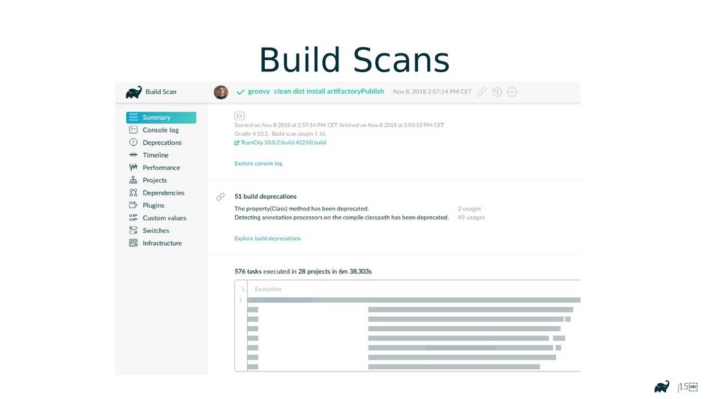 |15 Build Scans