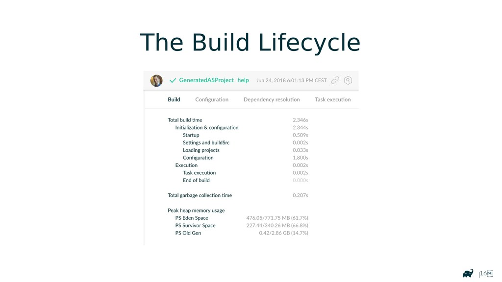 |16 The Build Lifecycle