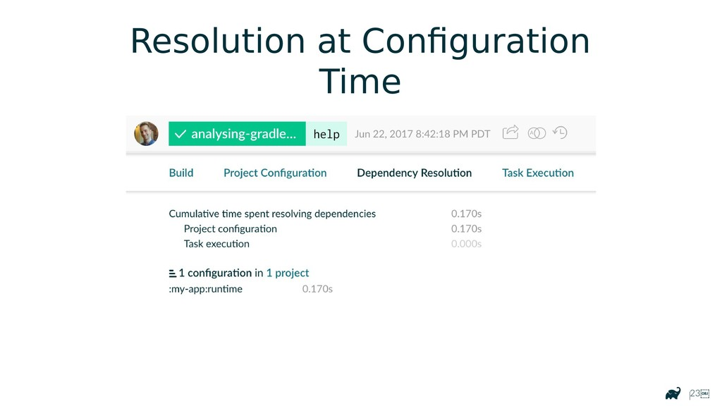 |23 Resolution at Configuration Time