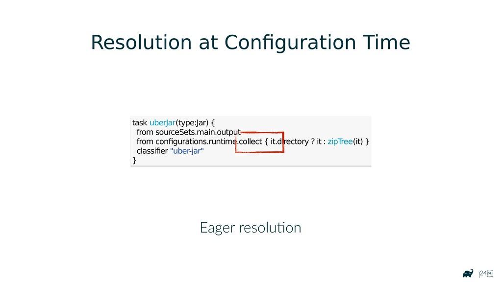 |24 Eager resolution task uberJar(type:Jar) { ...