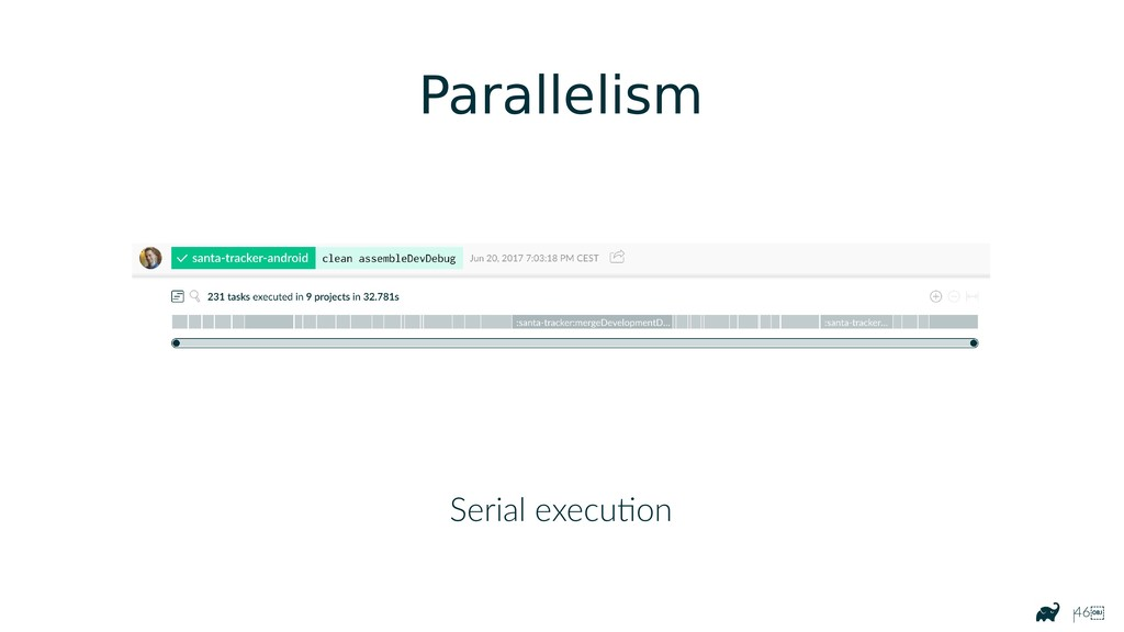 |46 Parallelism Serial execution