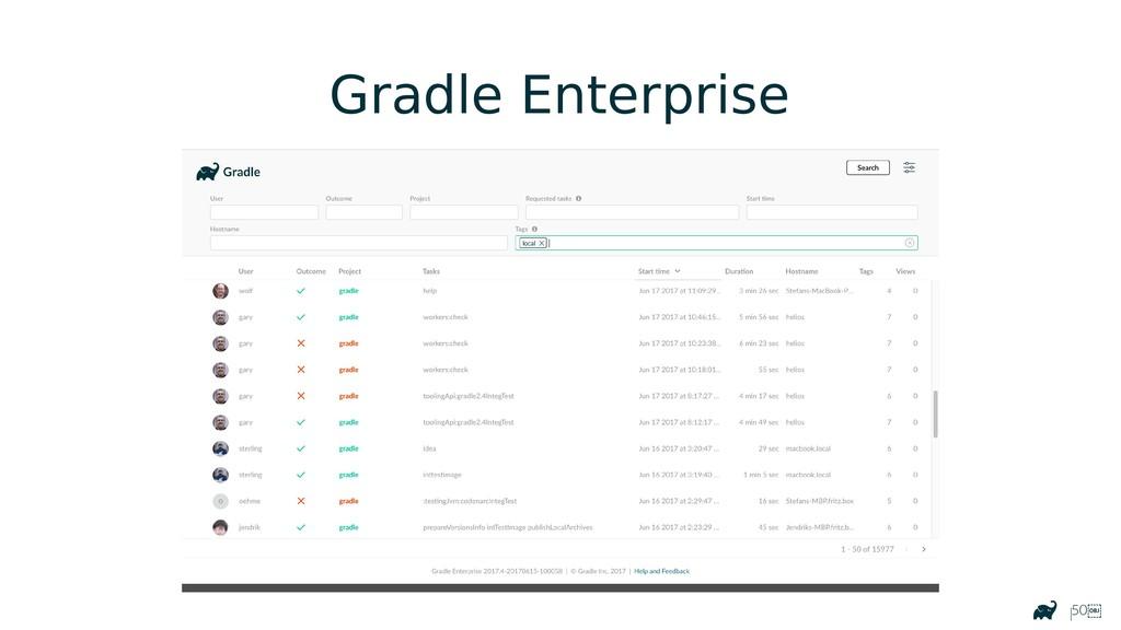 |50 Gradle Enterprise