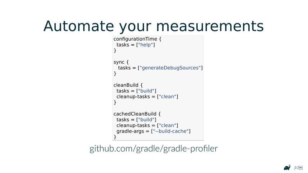 |10 Automate your measurements github.com/grad...