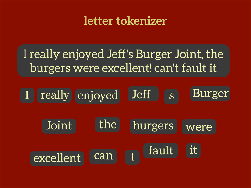 burgers I really enjoyed Jeff's Burger Joint, t...