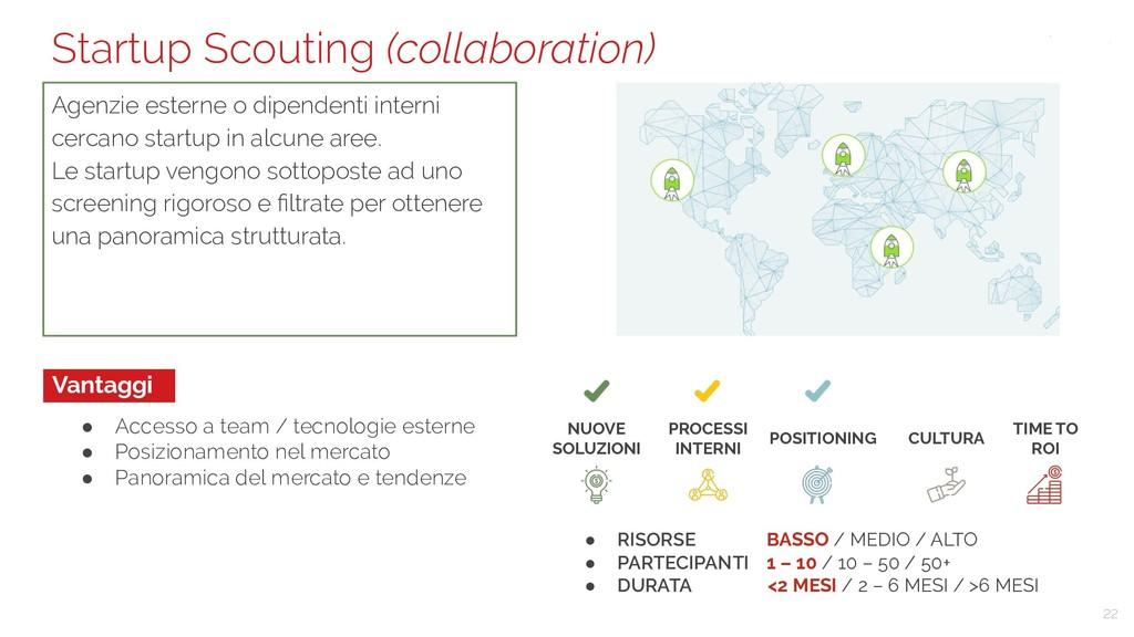 22 Startup Scouting (collaboration) Agenzie est...