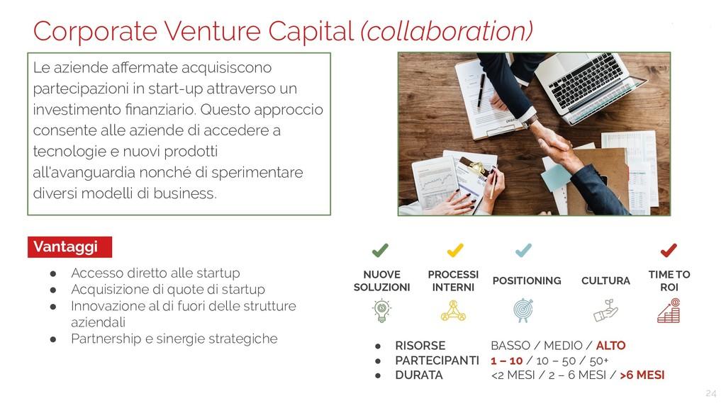 24 Corporate Venture Capital (collaboration) Le...