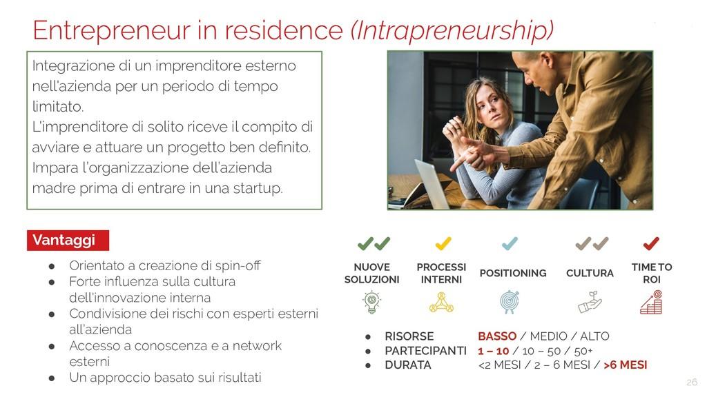 26 Entrepreneur in residence (Intrapreneurship)...