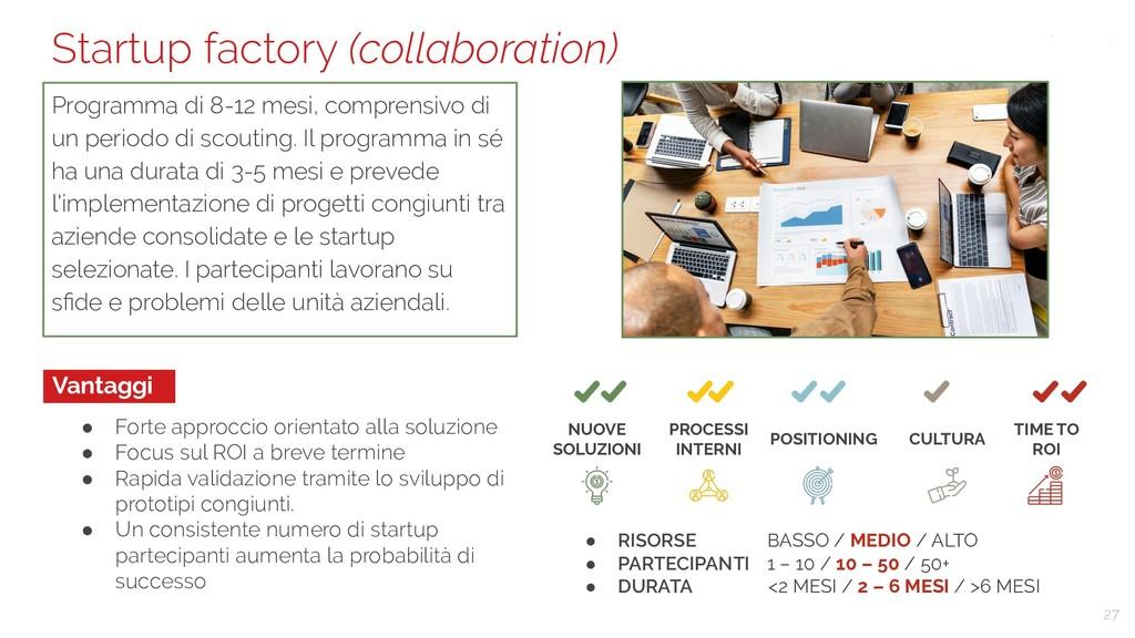 27 Startup factory (collaboration) Programma di...