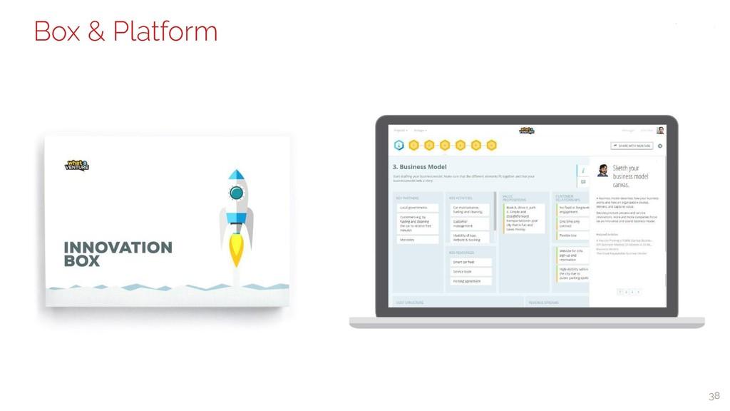 38 Box & Platform Innovation Platform Innovatio...