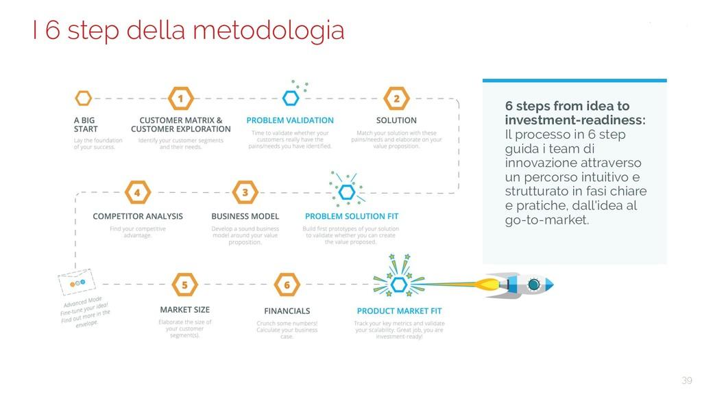 39 I 6 step della metodologia 6 steps from idea...
