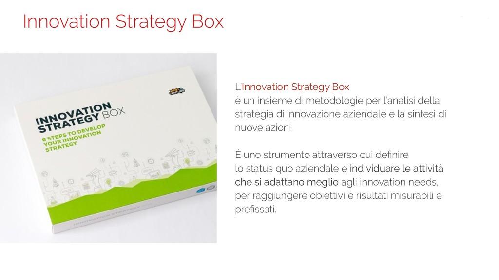 Innovation Strategy Box Innovation Box Innovati...