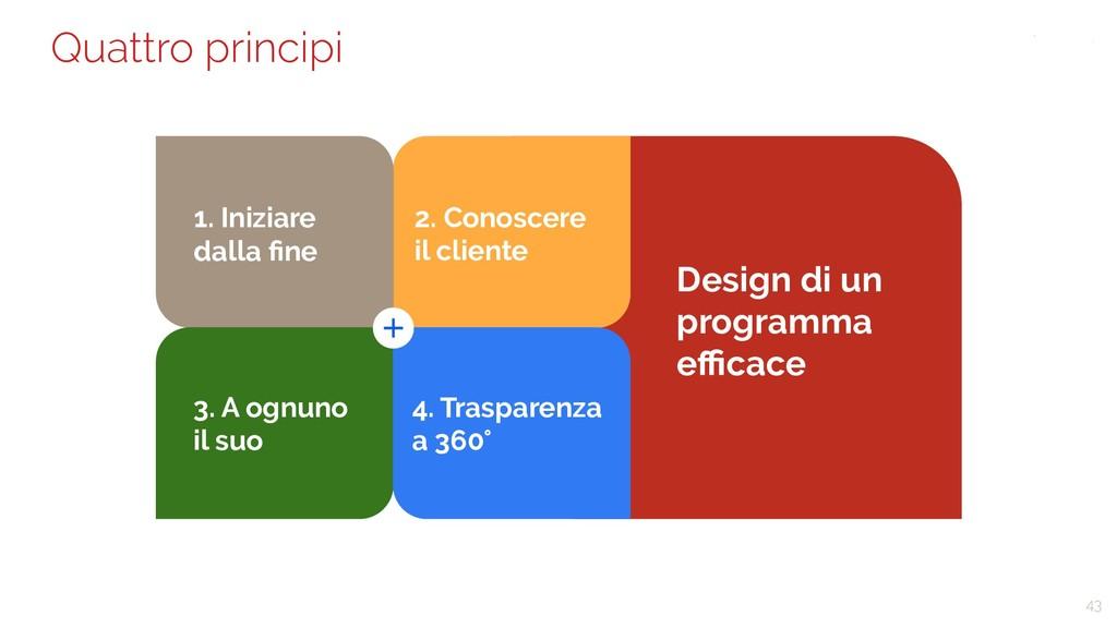 43 Quattro principi Design di un programma effica...
